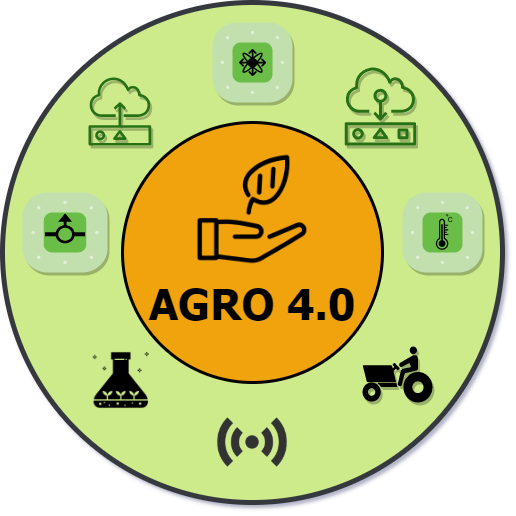 agro4.0